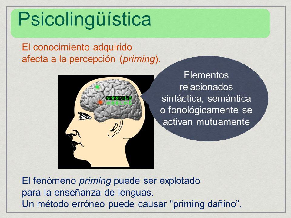El conocimiento adquirido afecta a la percepción (priming). El fenómeno priming puede ser explotado para la enseñanza de lenguas. Un método erróneo pu