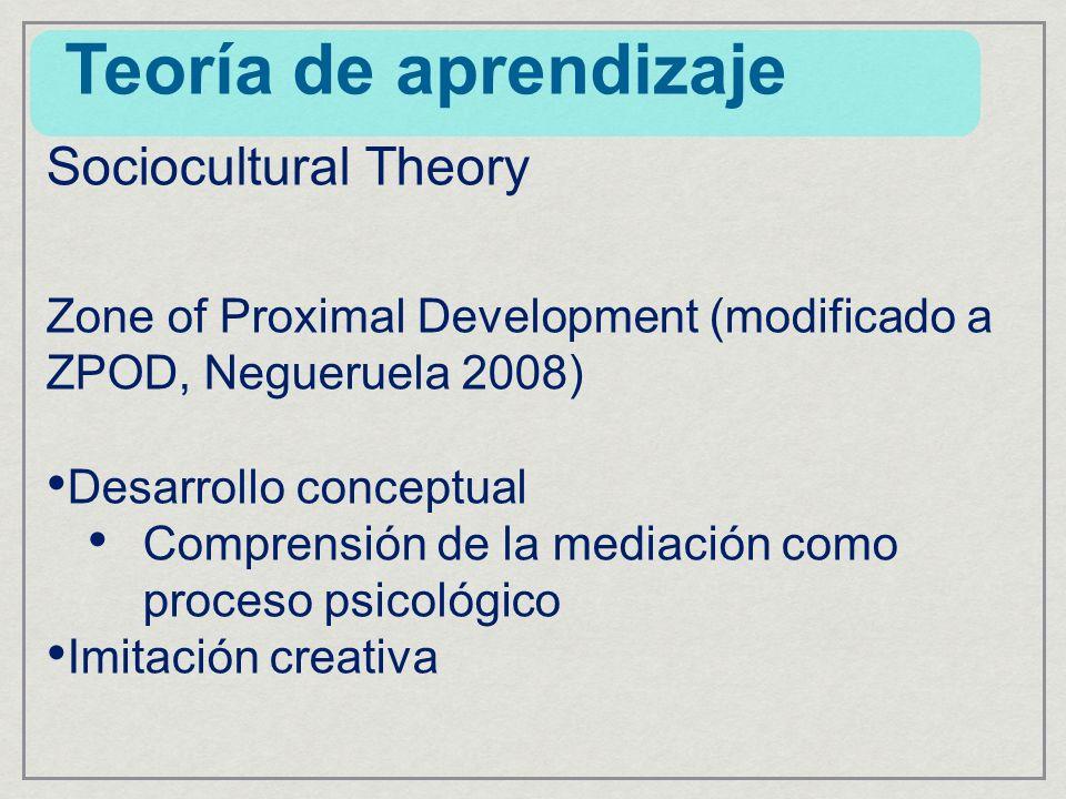 Sociocultural Theory Zone of Proximal Development (modificado a ZPOD, Negueruela 2008) Desarrollo conceptual Comprensión de la mediación como proceso psicológico Imitación creativa Teoría de aprendizaje