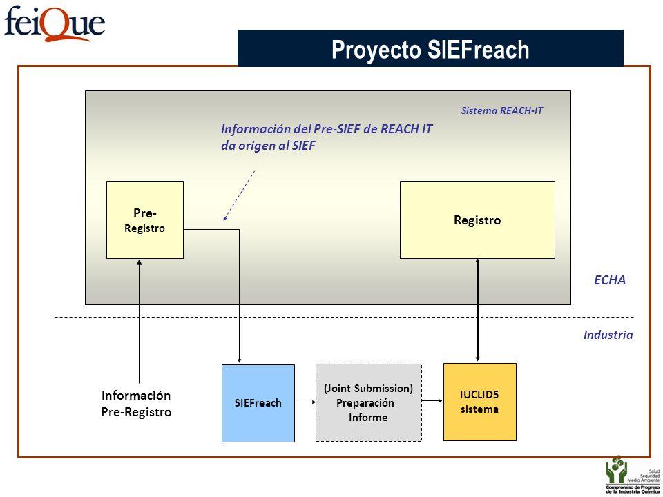 Pre- Registro Registro SIEFreach ECHA Industria (Joint Submission) Preparación Informe Información Pre-Registro IUCLID5 sistema Información del Pre-SI