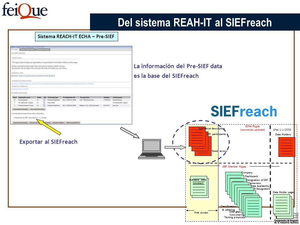 Exportar al SIEFreach La información del Pre-SIEF data es la base del SIEFreach SIEF participants Read- across Data Holders Designation of SFF Samenes