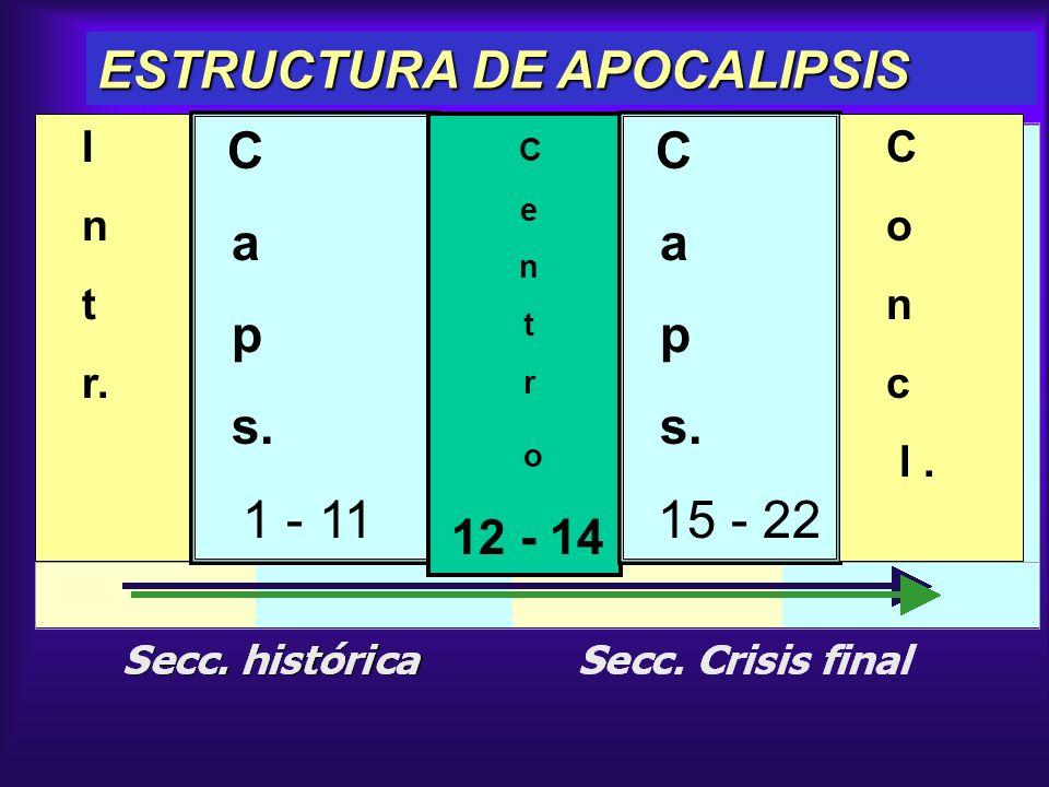 I n t r. C a p s. 1 - 11 ESTRUCTURA DE APOCALIPSIS C e n t r o 12 - 14 C a p s. 15 - 22 C o n c l.