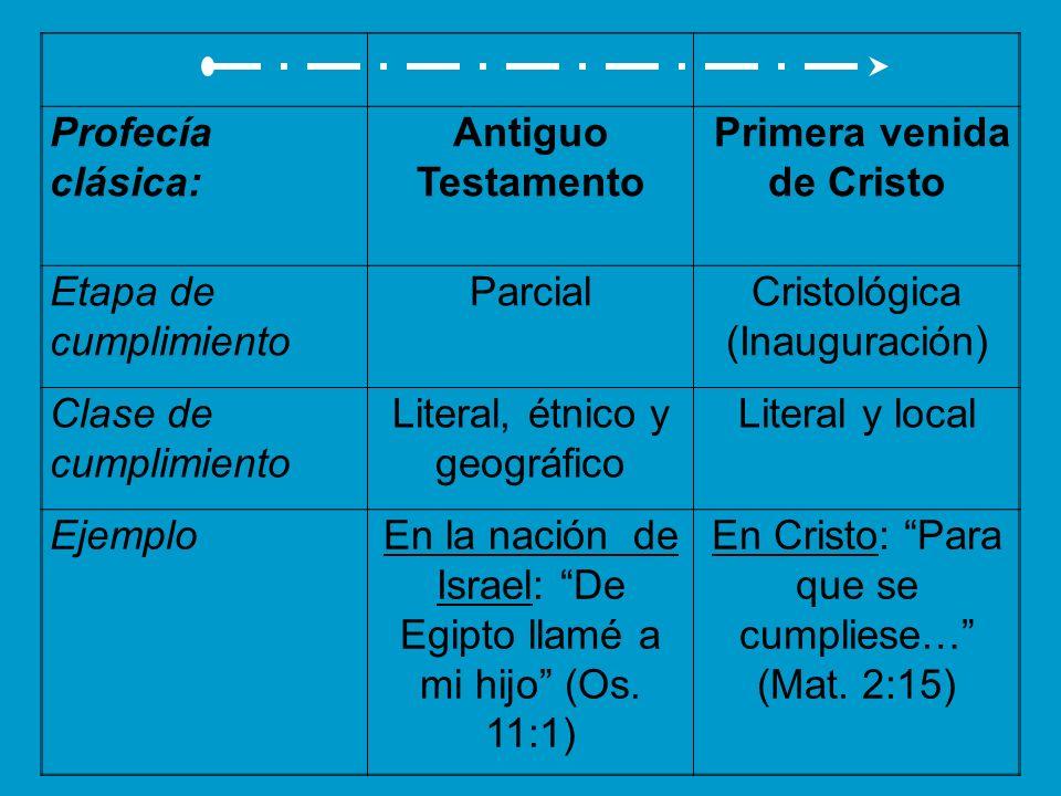 Profecía clásica: Antiguo Testamento Primera venida de Cristo Etapa de cumplimiento ParcialCristológica (Inauguración) Clase de cumplimiento Literal,
