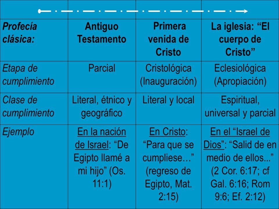 Profecía clásica: Antiguo Testamento Primera venida de Cristo La iglesia: El cuerpo de Cristo Etapa de cumplimiento ParcialCristológica (Inauguración)