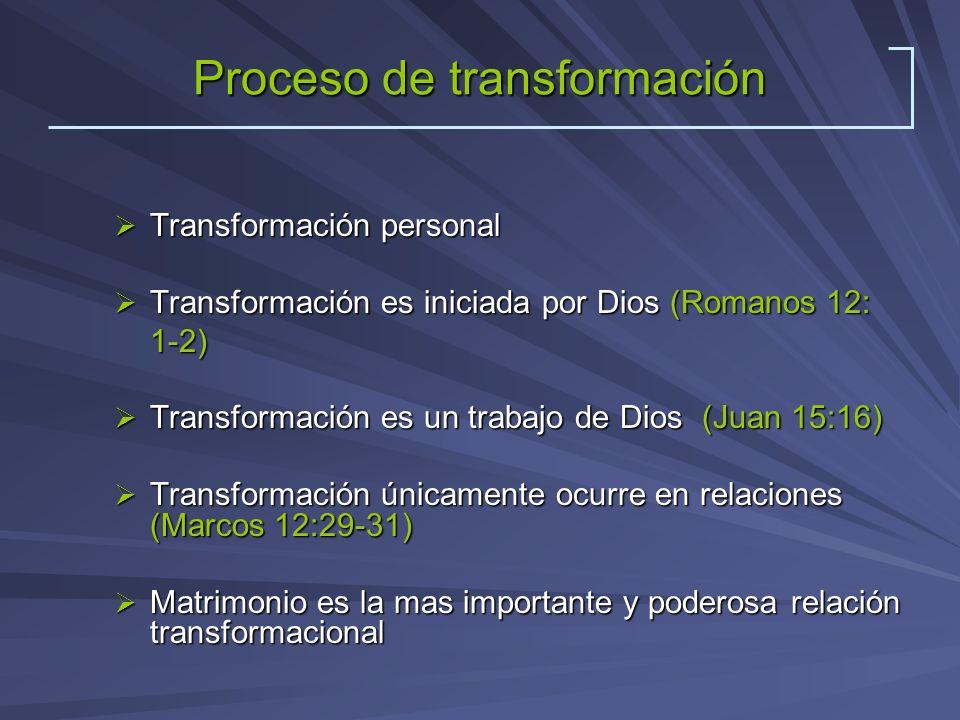 Proceso de transformación Transformación personal Transformación personal Transformación es iniciada por Dios (Romanos 12: Transformación es iniciada