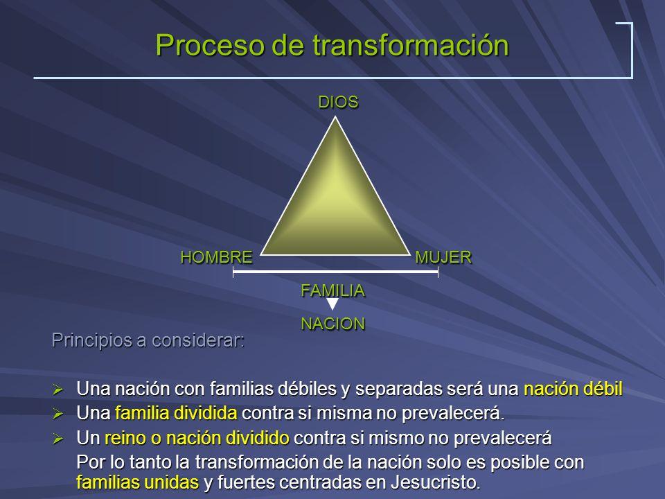 Proceso de transformación Principios a considerar: Una nación con familias débiles y separadas será una nación débil Una nación con familias débiles y