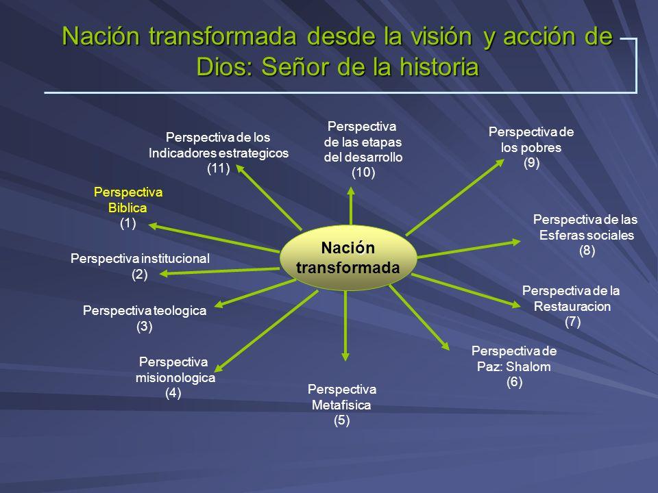 Nación transformada desde la visión y acción de Dios: Señor de la historia ó Nación transformada Perspectiva de los pobres (9) Perspectiva de las etap