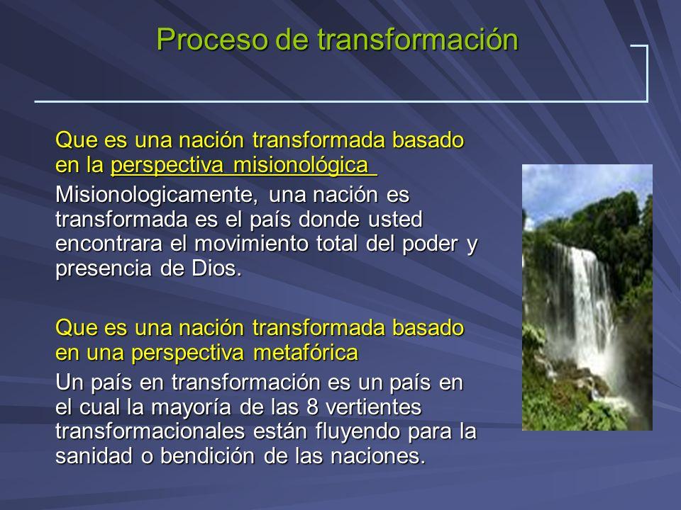 Que es una nación transformada basado en la perspectiva misionológica Misionologicamente, una nación es transformada es el país donde usted encontrara