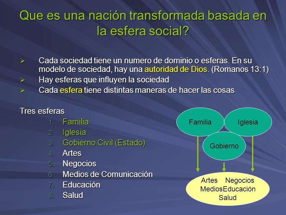Que es una nación transformada basada en la esfera social? Cada sociedad tiene un numero de dominio o esferas. En su modelo de sociedad, hay una autor