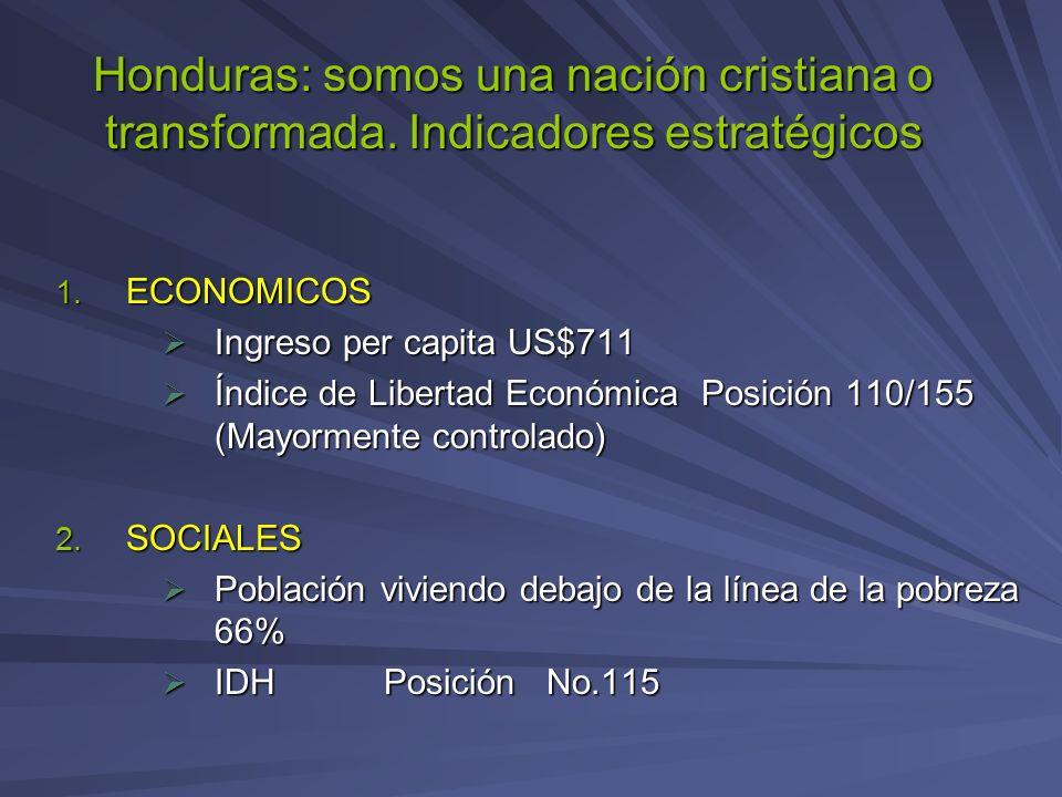 Honduras: somos una nación cristiana o transformada. Indicadores estratégicos 1. ECONOMICOS Ingreso per capita US$711 Ingreso per capita US$711 Índice