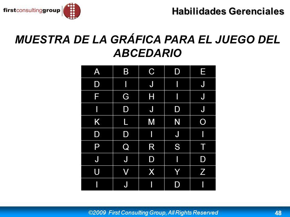 ©2009 First Consulting Group, All Rights Reserved Habilidades Gerenciales 48 MUESTRA DE LA GRÁFICA PARA EL JUEGO DEL ABCEDARIO ABCDE DIJIJ FGHIJ IDJDJ