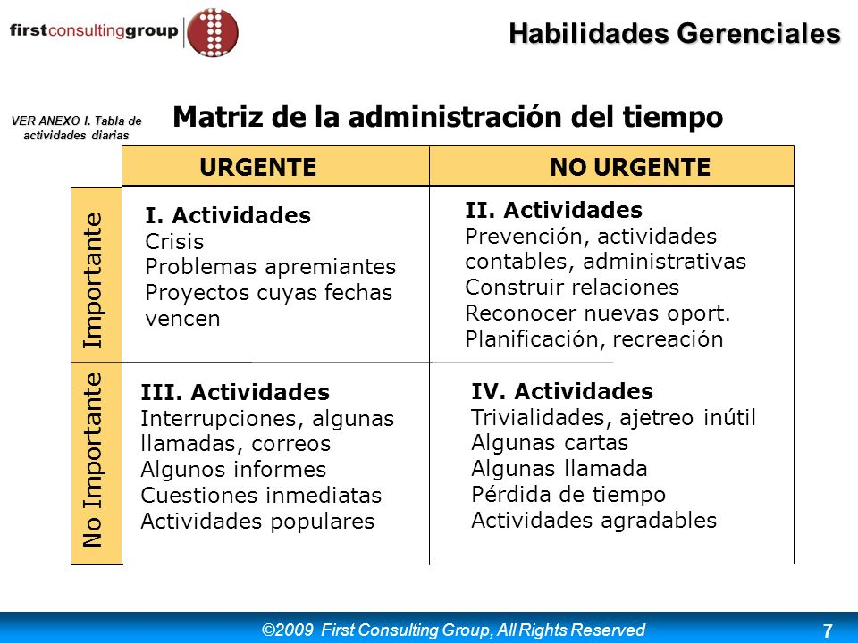 ©2009 First Consulting Group, All Rights Reserved Habilidades Gerenciales 7 Matriz de la administración del tiempo URGENTENO URGENTE No Importante Imp