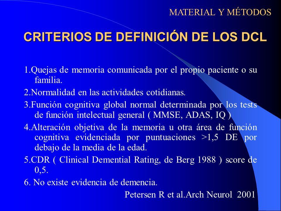 CRITERIOS DE DEFINICIÓN DE LOS DCL 1.Quejas de memoria comunicada por el propio paciente o su familia. 2.Normalidad en las actividades cotidianas. 3.F