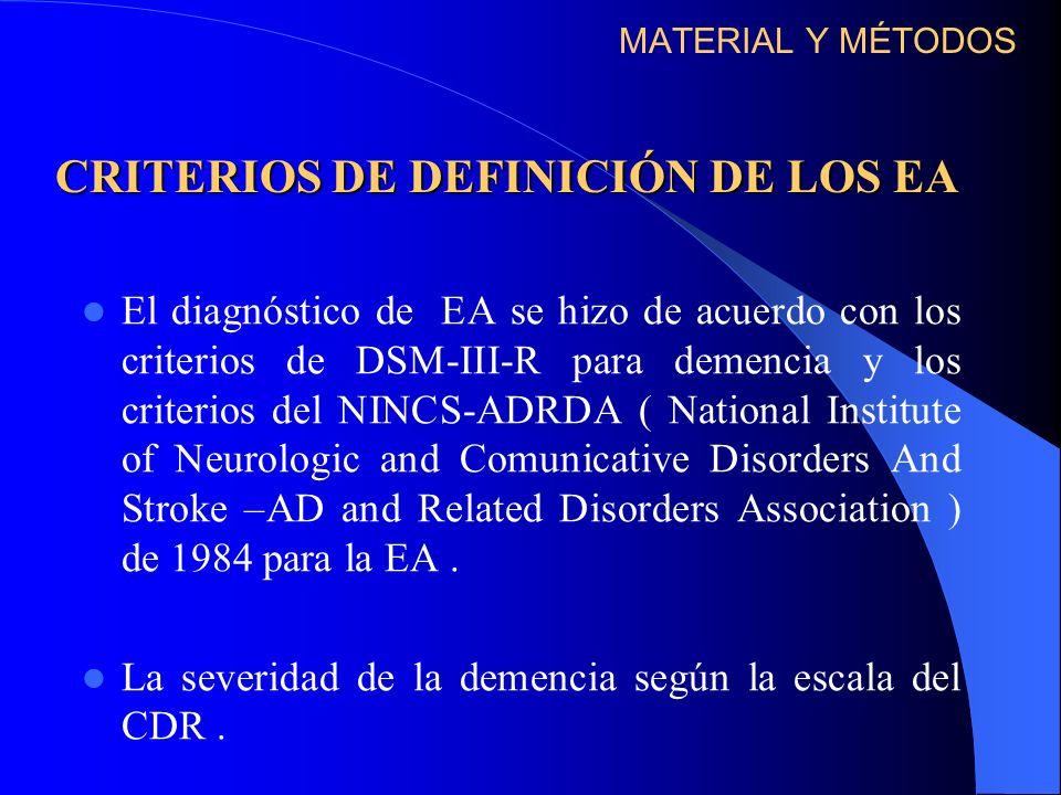 El diagnóstico de EA se hizo de acuerdo con los criterios de DSM-III-R para demencia y los criterios del NINCS-ADRDA ( National Institute of Neurologi