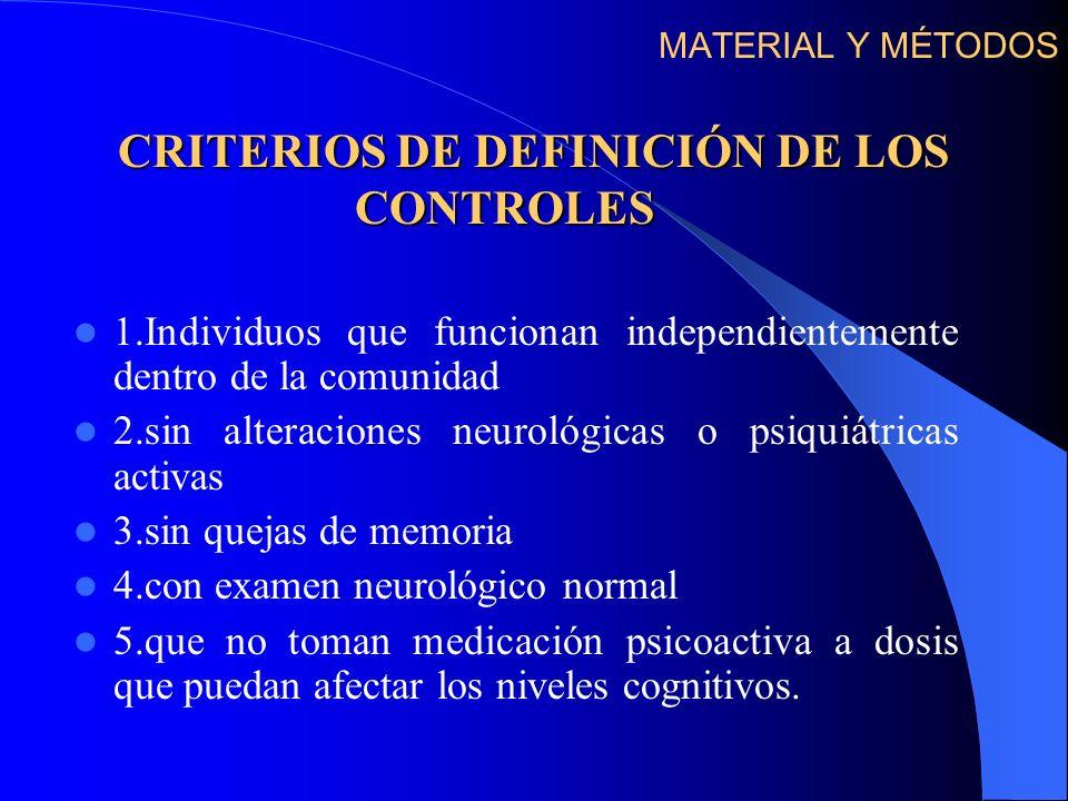 MATERIAL Y MÉTODOS 1.Individuos que funcionan independientemente dentro de la comunidad 2.sin alteraciones neurológicas o psiquiátricas activas 3.sin