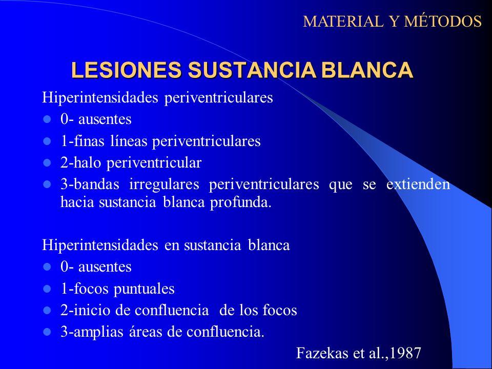 LESIONES SUSTANCIA BLANCA Hiperintensidades periventriculares 0- ausentes 1-finas líneas periventriculares 2-halo periventricular 3-bandas irregulares