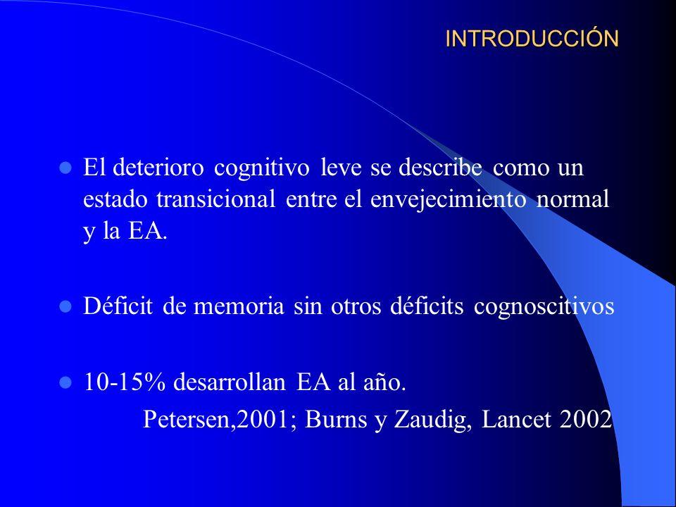 INTRODUCCIÓN El deterioro cognitivo leve se describe como un estado transicional entre el envejecimiento normal y la EA. Déficit de memoria sin otros