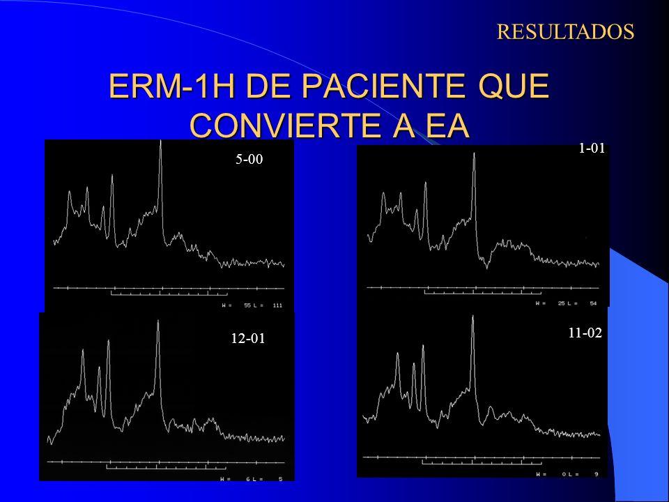 ERM-1H DE PACIENTE QUE CONVIERTE A EA 5-00 1-01 12-01 11-02 RESULTADOS