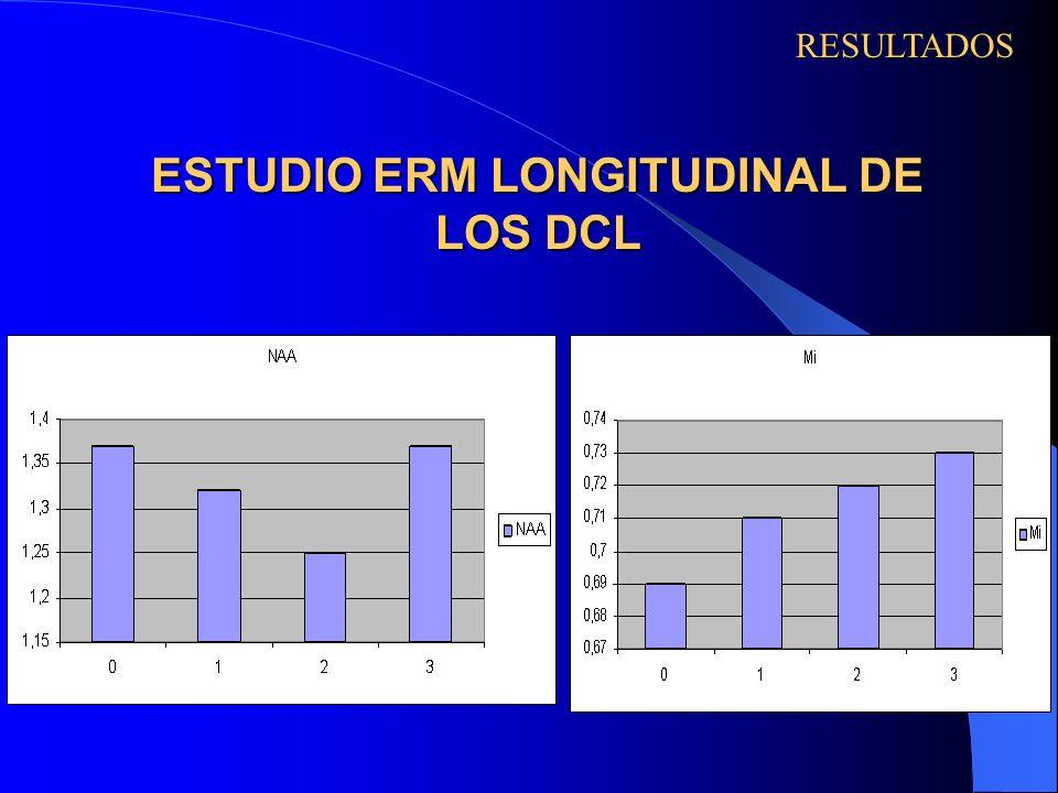 ESTUDIO ERM LONGITUDINAL DE LOS DCL RESULTADOS