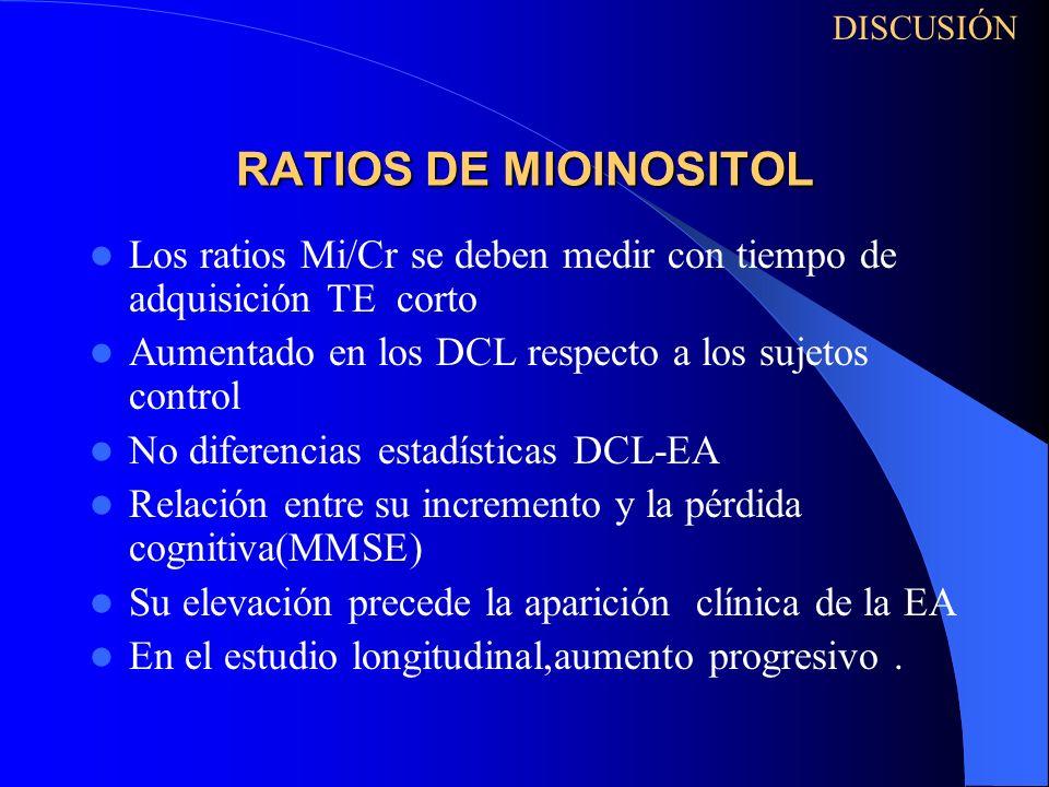 RATIOS DE MIOINOSITOL Los ratios Mi/Cr se deben medir con tiempo de adquisición TE corto Aumentado en los DCL respecto a los sujetos control No difere