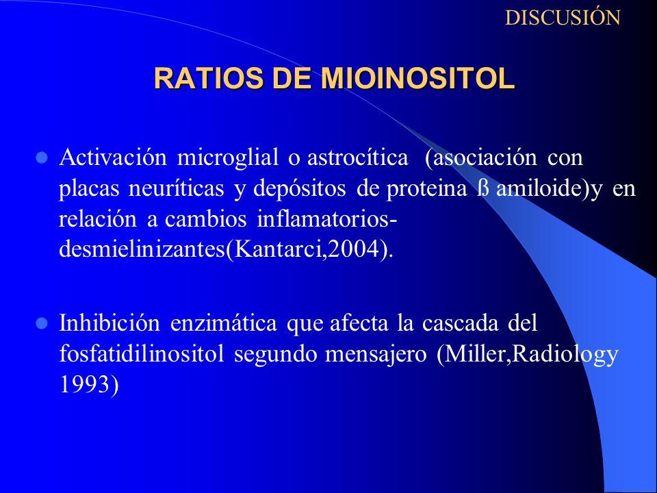 RATIOS DE MIOINOSITOL Activación microglial o astrocítica (asociación con placas neuríticas y depósitos de proteina ß amiloide)y en relación a cambios