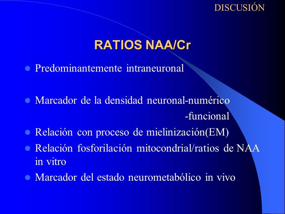RATIOS NAA/Cr Predominantemente intraneuronal Marcador de la densidad neuronal-numérico -funcional Relación con proceso de mielinización(EM) Relación