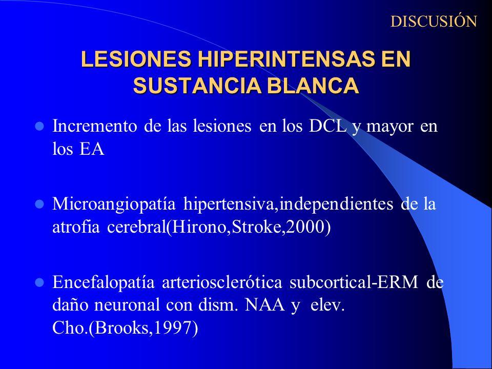 LESIONES HIPERINTENSAS EN SUSTANCIA BLANCA Incremento de las lesiones en los DCL y mayor en los EA Microangiopatía hipertensiva,independientes de la a