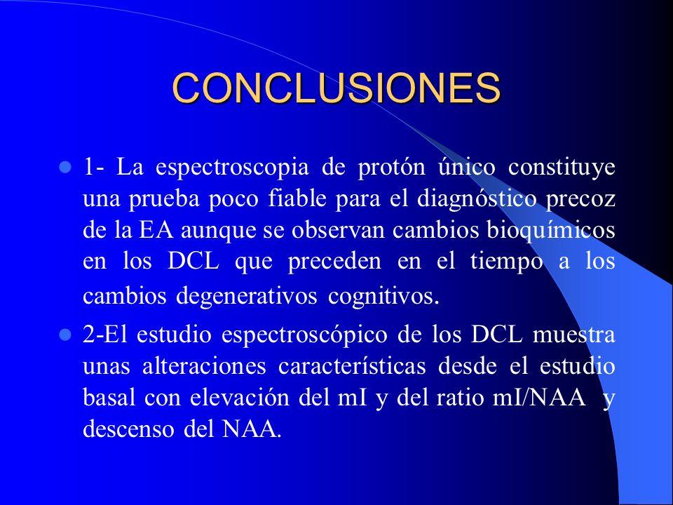 CONCLUSIONES 1- La espectroscopia de protón único constituye una prueba poco fiable para el diagnóstico precoz de la EA aunque se observan cambios bio