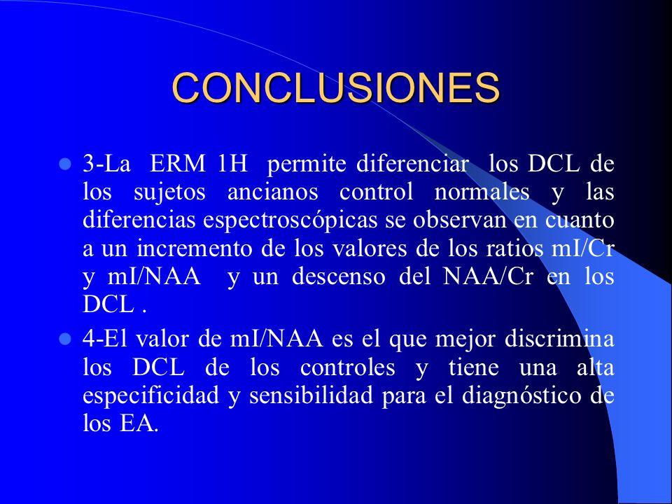CONCLUSIONES 3-La ERM 1H permite diferenciar los DCL de los sujetos ancianos control normales y las diferencias espectroscópicas se observan en cuanto