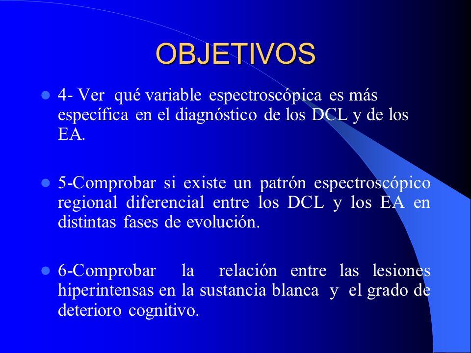 OBJETIVOS 4- Ver qué variable espectroscópica es más específica en el diagnóstico de los DCL y de los EA. 5-Comprobar si existe un patrón espectroscóp