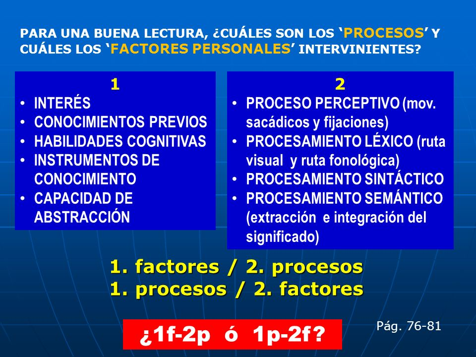 1. factores / 2. procesos 1. procesos / 2. factores 1 INTERÉS CONOCIMIENTOS PREVIOS HABILIDADES COGNITIVAS INSTRUMENTOS DE CONOCIMIENTO CAPACIDAD DE A
