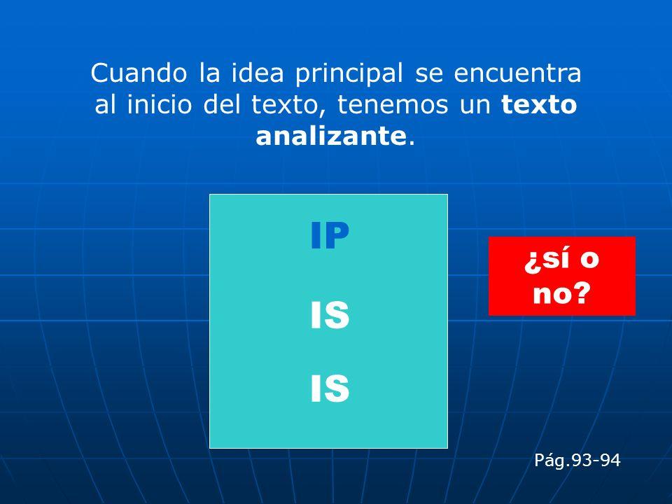 Cuando la idea principal se encuentra al inicio del texto, tenemos un texto analizante. IP IS Pág.93-94 ¿sí o no?