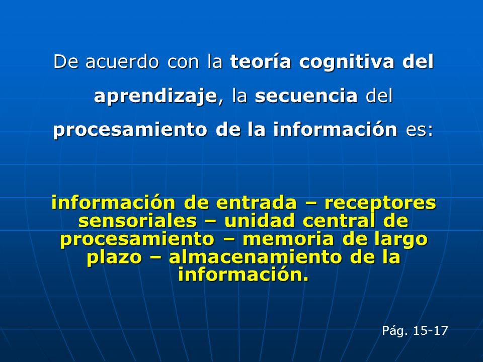 De acuerdo con la teoría cognitiva del aprendizaje, la secuencia del procesamiento de la información es: información de entrada – receptores sensorial