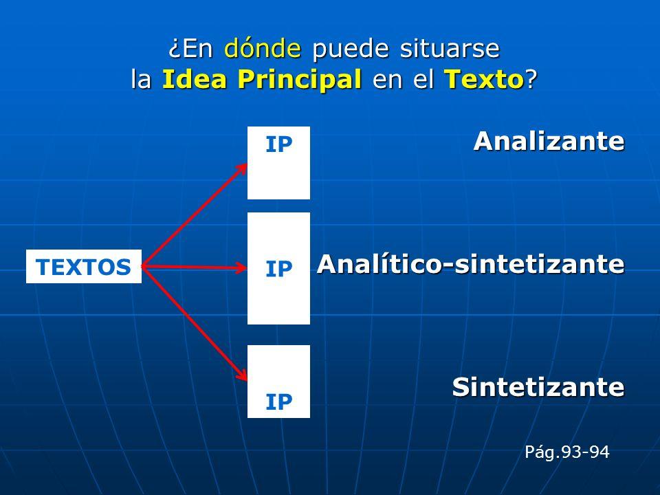 ¿En dónde puede situarse la Idea Principal en el Texto? AnalizanteAnalítico-sintetizanteSintetizante TEXTOS IP Pág.93-94