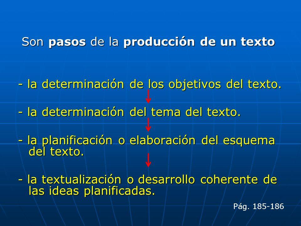 Son pasos de la producción de un texto - la determinación de los objetivos del texto. - la determinación de los objetivos del texto. - la determinació