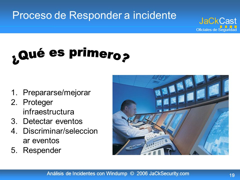 JaCkCast Oficiales de Seguridad Análisis de Incidentes con Windump © 2006 JaCkSecurity.com 19 Proceso de Responder a incidente 1.Prepararse/mejorar 2.
