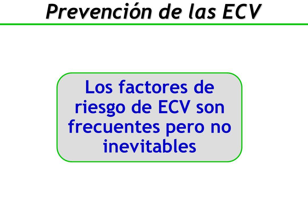 Prevención de las ECV Los factores de riesgo de ECV son frecuentes pero no inevitables
