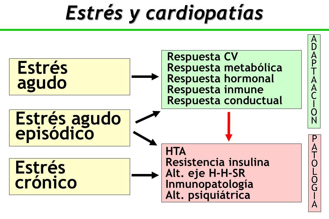 Estrés y cardiopatías Estrés agudo episódico Estrés crónico Respuesta CV Respuesta metabólica Respuesta hormonal Respuesta inmune Respuesta conductual HTA Resistencia insulina Alt.