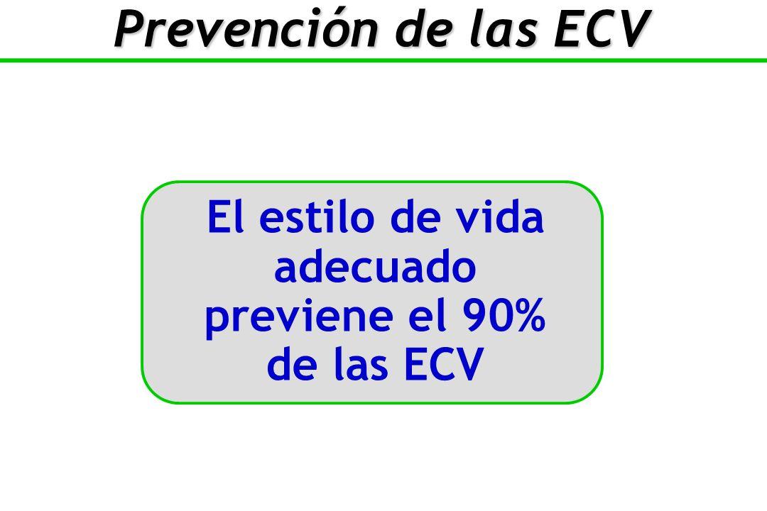 Prevención de las ECV El estilo de vida adecuado previene el 90% de las ECV