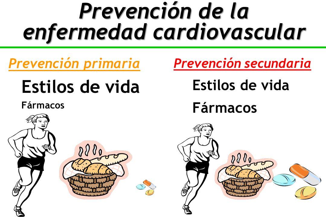Prevención primaria Estilos de vida Fármacos Prevención secundaria Estilos de vida Fármacos Prevención de la enfermedad cardiovascular