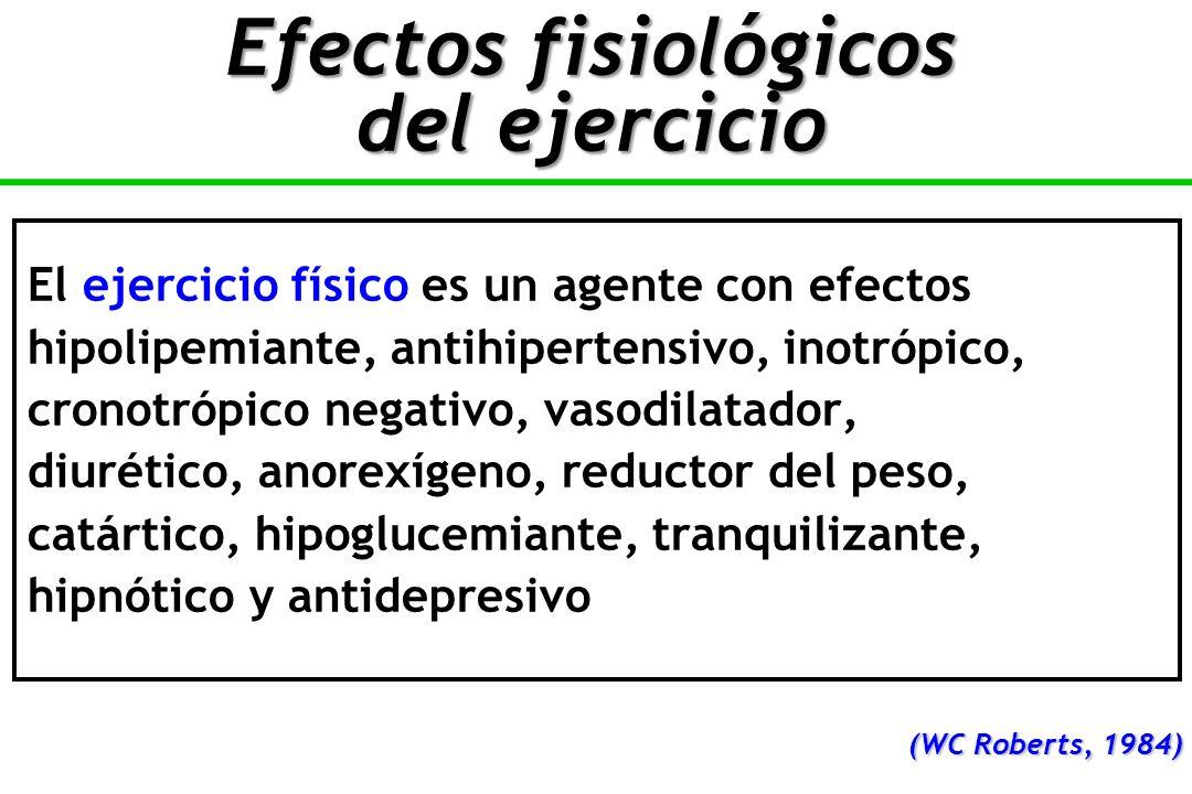 El ejercicio físico es un agente con efectos hipolipemiante, antihipertensivo, inotrópico, cronotrópico negativo, vasodilatador, diurético, anorexígeno, reductor del peso, catártico, hipoglucemiante, tranquilizante, hipnótico y antidepresivo (WC Roberts, 1984) Efectos fisiológicos del ejercicio