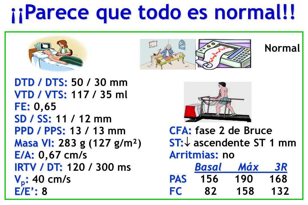 BailarModerado140 De pie/dormir ---75/35 Tareas domésticas Habituales75-125 Conducir coche ---50 Pescar ---100 Jardinería ---150-200 Ver la tele ---50 EjercicioEspecificacionesKcal/30 Consumo calórico durante determinados ejercicios