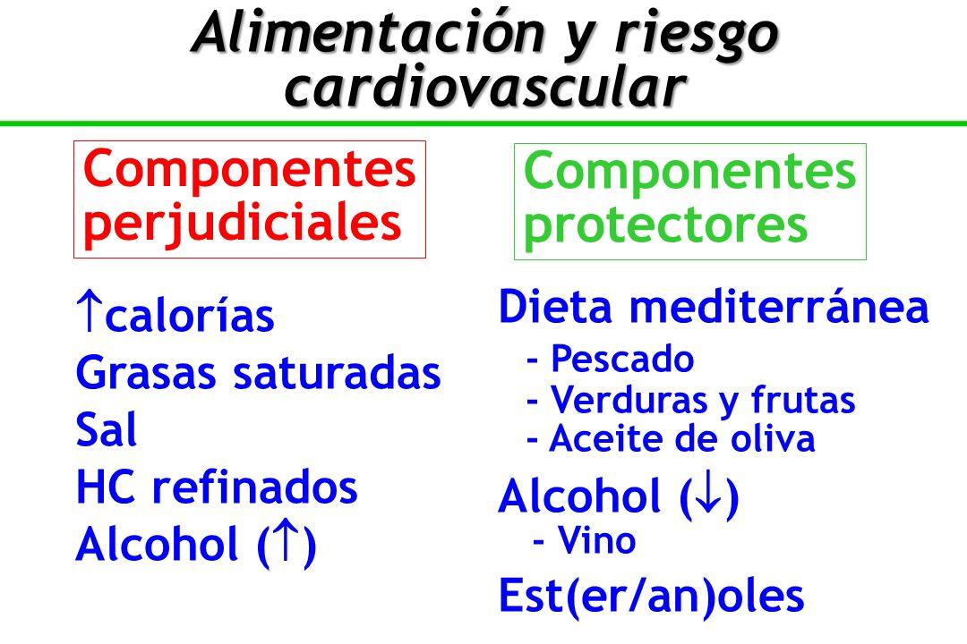 Componentes perjudiciales Componentes protectores calorías Grasas saturadas Sal HC refinados Alcohol ( ) Dieta mediterránea - Pescado - Verduras y frutas - Aceite de oliva Alcohol ( ) - Vino Est(er/an)oles Alimentación y riesgo cardiovascular