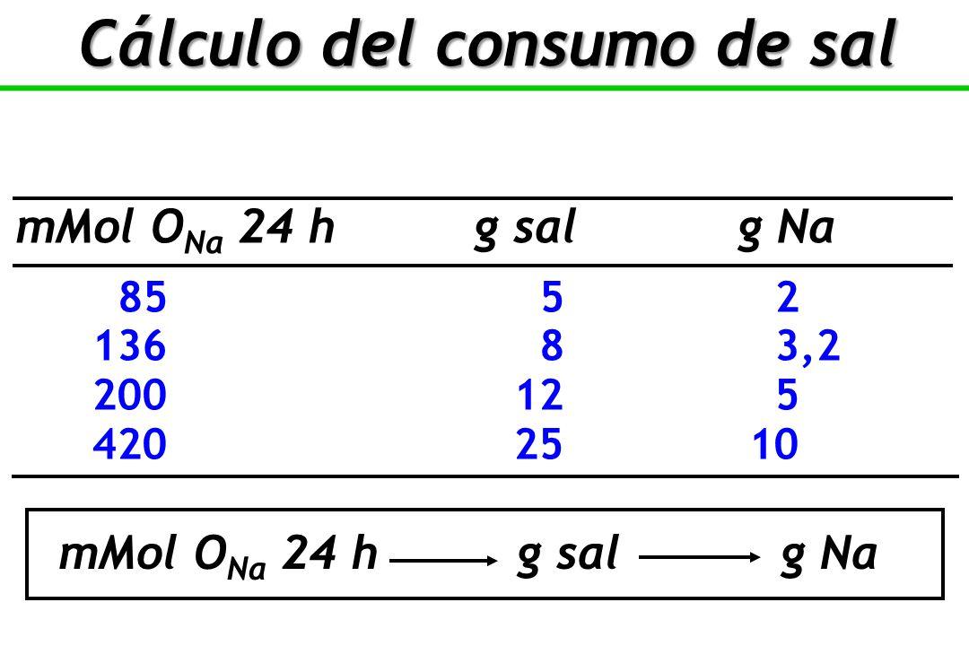 85 5 2 136 8 3,2 20012 5 420 25 10 mMol O Na 24 hg sal g Na /17x2/5 Cálculo del consumo de sal