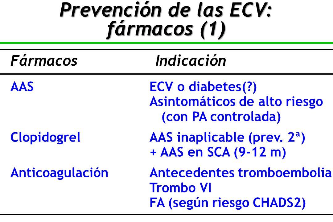 FármacosIndicación AASECV o diabetes(?) Asintomáticos de alto riesgo (con PA controlada) ClopidogrelAAS inaplicable (prev.