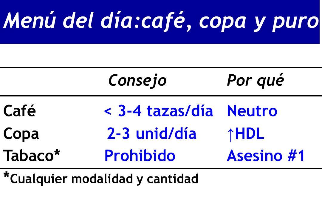 Consejo Por qué Café < 3-4 tazas/díaNeutro Copa 2-3 unid/día HDL Tabaco* ProhibidoAsesino #1 * Cualquier modalidad y cantidad Menú del día:café, copa y puro