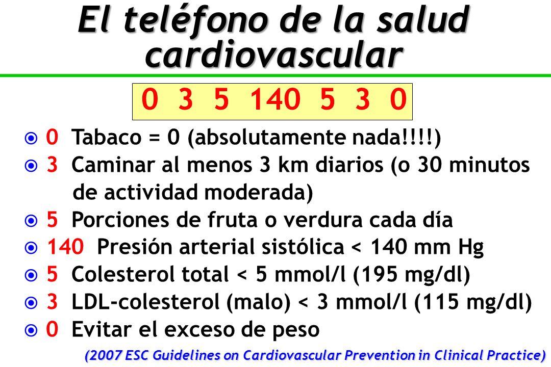 0 Tabaco = 0 (absolutamente nada!!!!) 3 Caminar al menos 3 km diarios (o 30 minutos de actividad moderada) 5 Porciones de fruta o verdura cada día 140 Presión arterial sistólica < 140 mm Hg 5 Colesterol total < 5 mmol/l (195 mg/dl) 3 LDL-colesterol (malo) < 3 mmol/l (115 mg/dl) 0 Evitar el exceso de peso (2007 ESC Guidelines on Cardiovascular Prevention in Clinical Practice) El teléfono de la salud cardiovascular 0 3 5 140 5 3 0