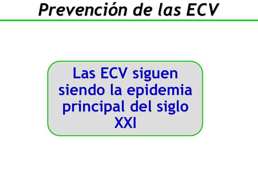 Prevención de las ECV Las ECV siguen siendo la epidemia principal del siglo XXI