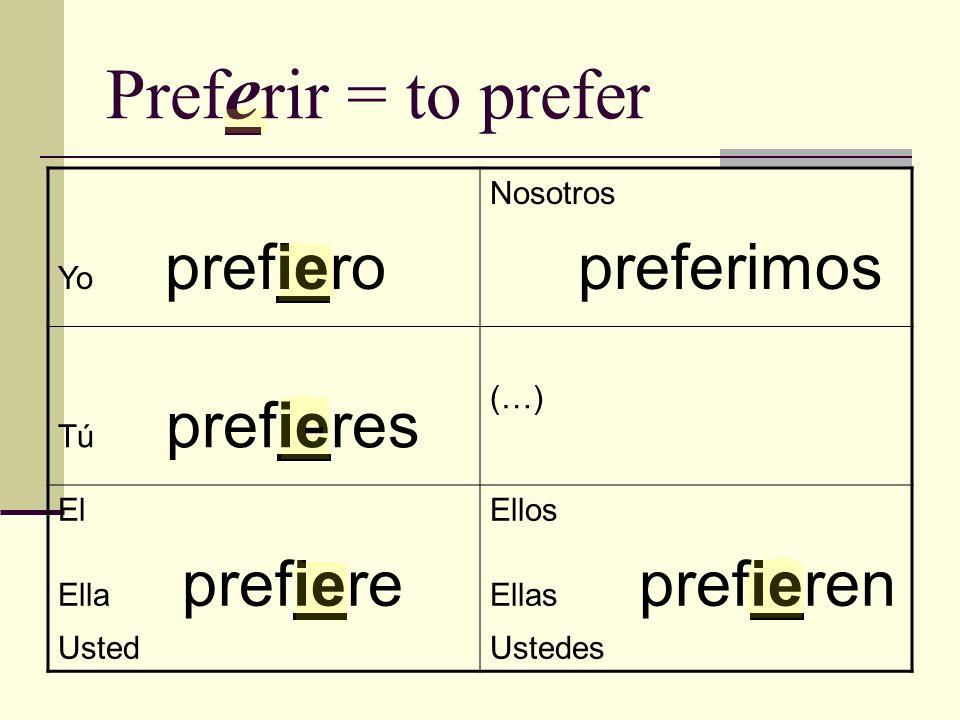 Pref e rir = to prefer Yo prefiero Nosotros preferimos Tú prefieres (…) El Ella prefiere Usted Ellos Ellas prefieren Ustedes