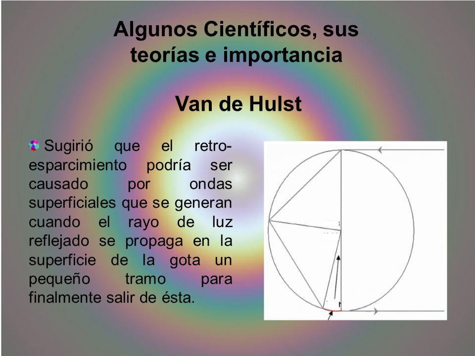 Algunos Científicos, sus teorías e importancia Van de Hulst Sugirió que el retro- esparcimiento podría ser causado por ondas superficiales que se gene