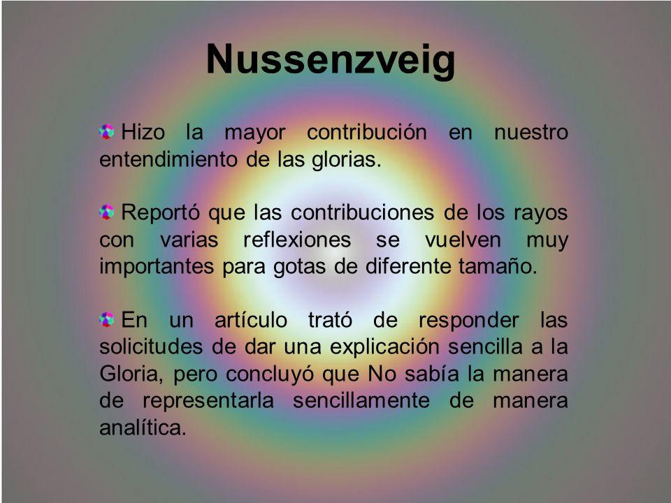 Nussenzveig Hizo la mayor contribución en nuestro entendimiento de las glorias. Reportó que las contribuciones de los rayos con varias reflexiones se